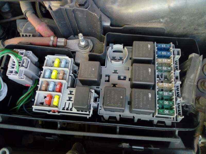 Fuse box VOLVO XC90 I (275) D5 AWD 30786646 | B-Parts | Volvo Xc90 Fuse Box |  | B-Parts
